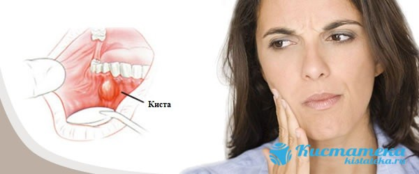 Большие размеры опуоли приводят к разрушительным процессам в костной ткани
