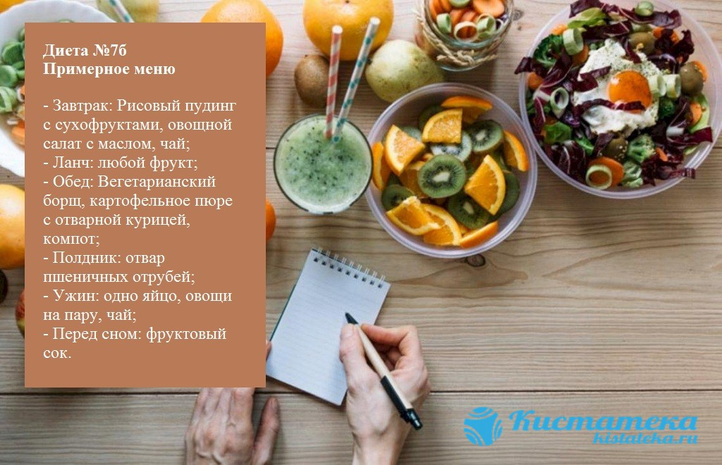 Рецепты Для Диеты 7а. Диета 7 стол