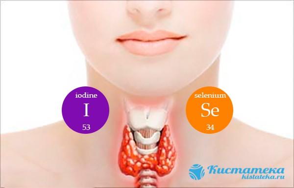 Дефицит селена и йода могут слуэить причиной возникновения опуоли