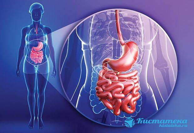 Опуоль часто перерождается в злокачественную