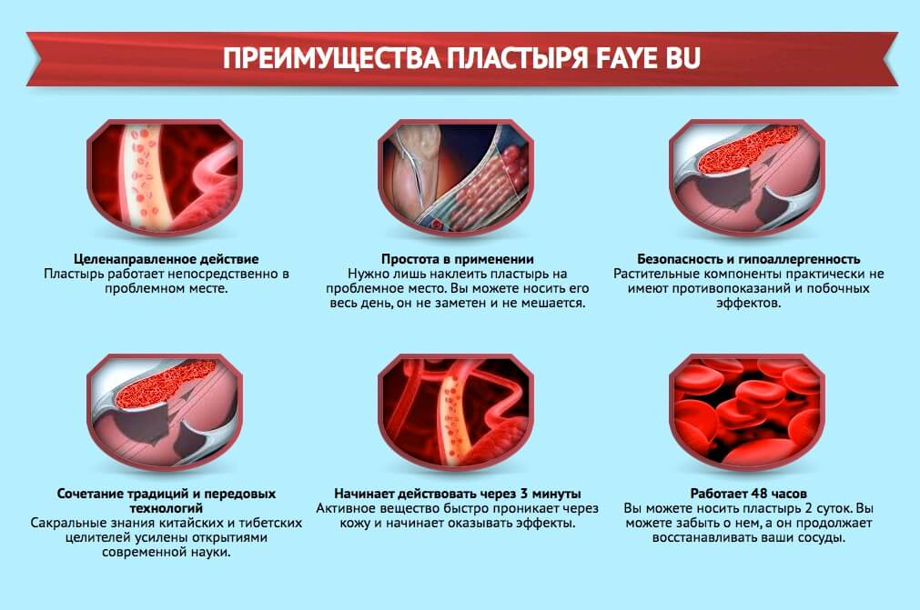 Faye Bu - пластырь от варикоза и васкулита