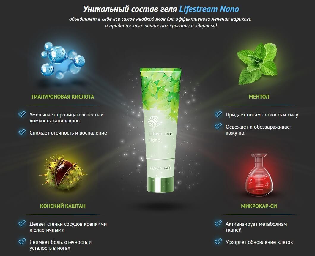 Состав крема от варикоза Lifestream Nano