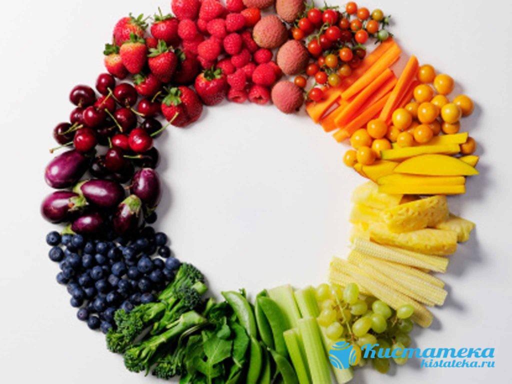 Правильное питание способствует снижению артериального давления, улучшает процесс выведения азотисты соединений