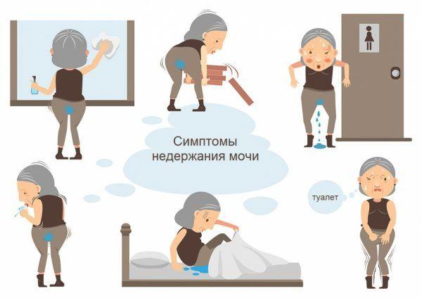 Недержание мочи у пожилых людей