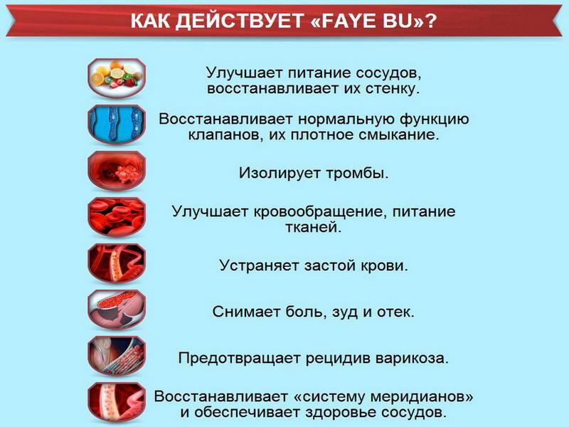 Отзывы о пластыре от варикоза и васкулита Faye Bu