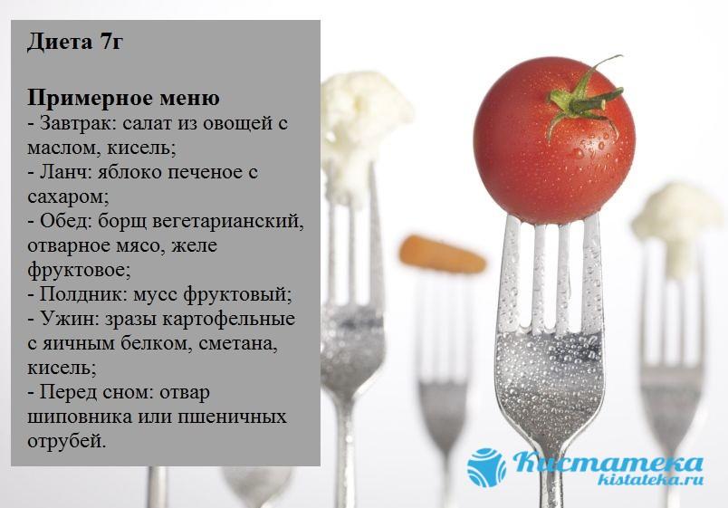 Диета питания 7