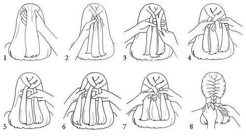 плетение для начинающих