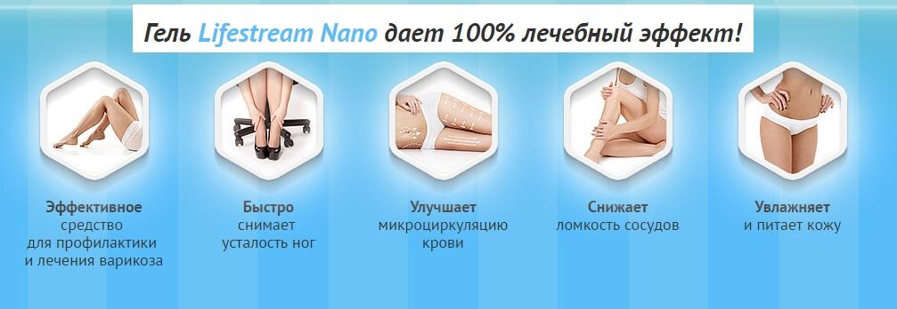 Эффект и противопоказания геля Lifestream Nano