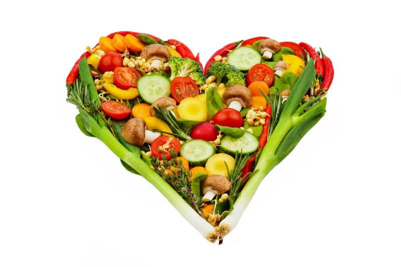 Продукты которые рекомендованы после инфаркта