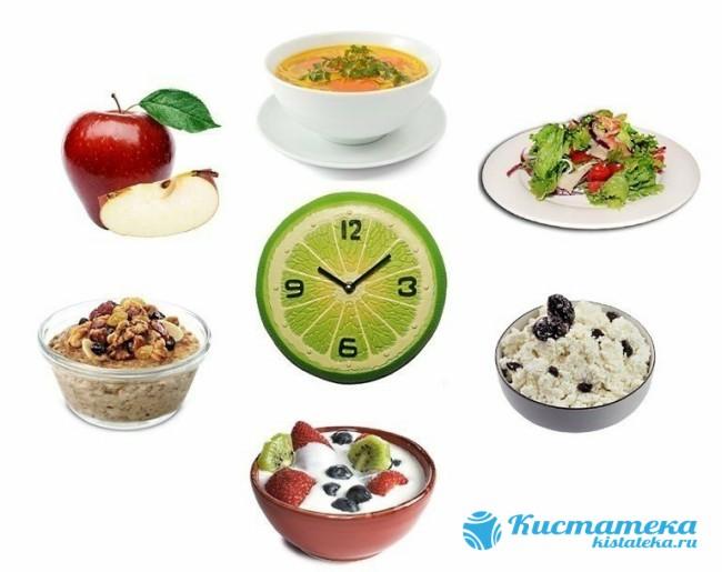 Прием пищи должен иметь дробный арактер — 5 или 6 раз в день