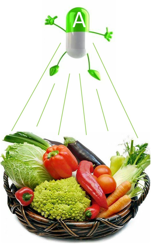 витамина а при стимуляции овуляции