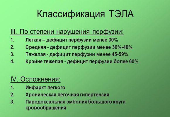Классификация ТЭЛА