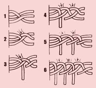 Как сделать прическу ребенку на короткие волосы