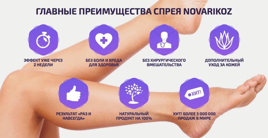 Отзывы о спрее Novarikoz